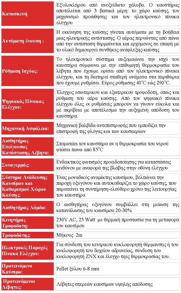 ΧΑΡΑΚΤΗΡΙΣΤΙΚΑ ΚΑΥΣΤΗΡΑ_Page_1