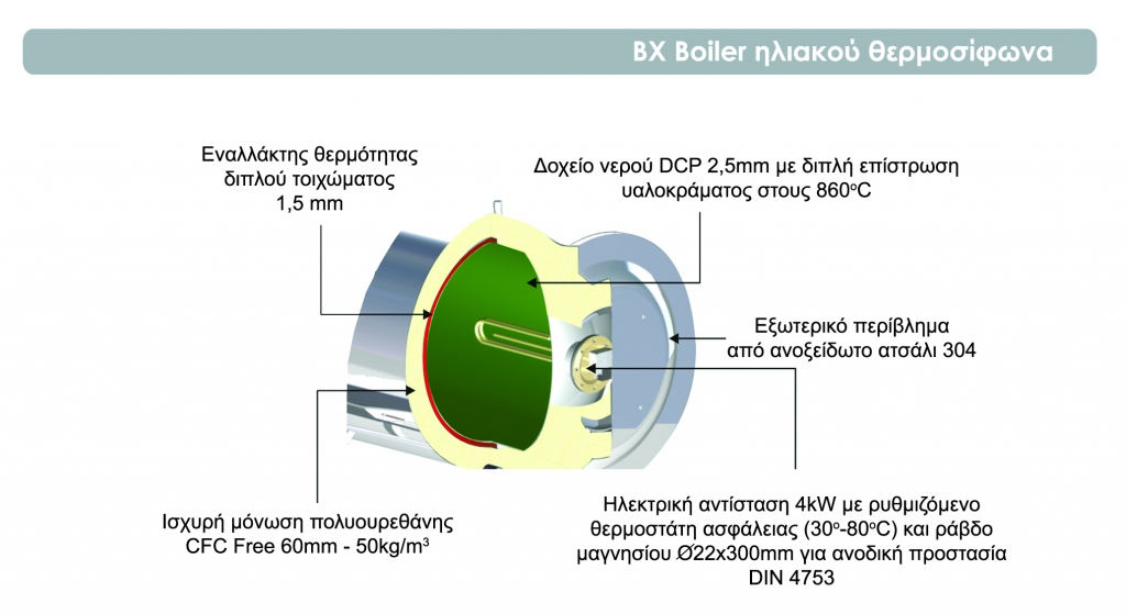 helional hms boiler