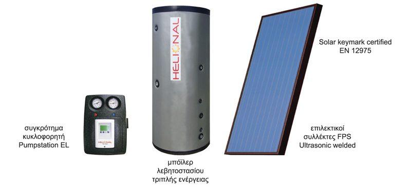 Ηλιακή Υποβοήθηση Ενδοδαπέδιας Θερμανσης